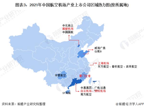 图表3:2021年中国航空机场产业上市公司区域热力图(按所属地)