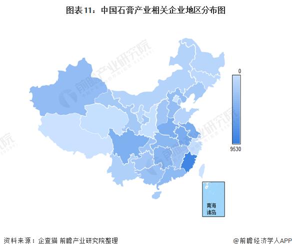 图表11:中国石膏产业相关企业地区分布图