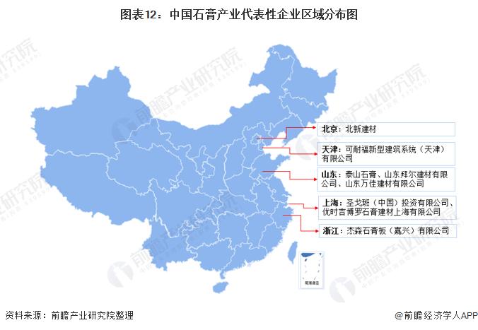 图表12:中国石膏产业代表性企业区域分布图
