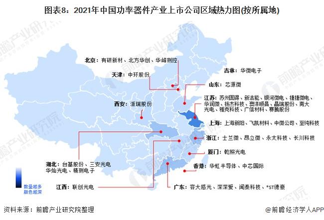 图表8:2021年中国功率器件产业上市公司区域热力图(按所属地)