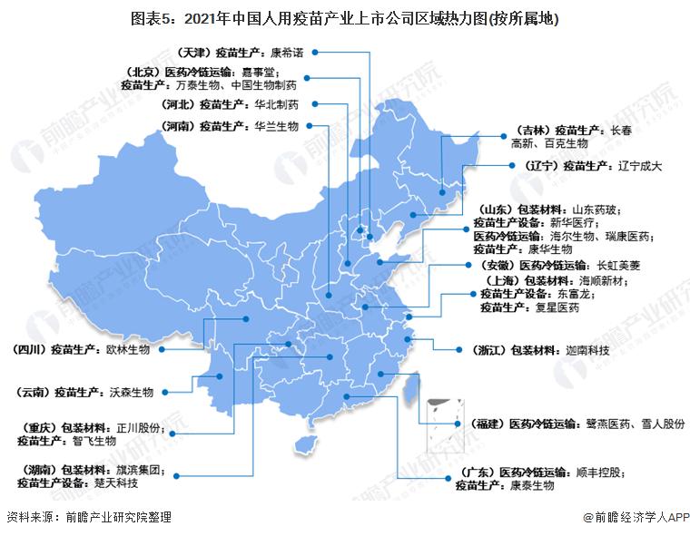 图表5:2021年中国人用疫苗产业上市公司区域热力图(按所属地)