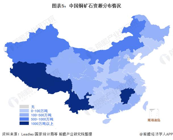 圖表5:中國銅礦石資源分布情況