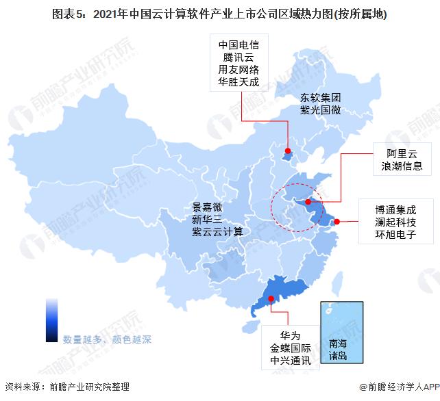 图表5:2021年中国云计算软件产业上市公司区域热力图(按所属地)
