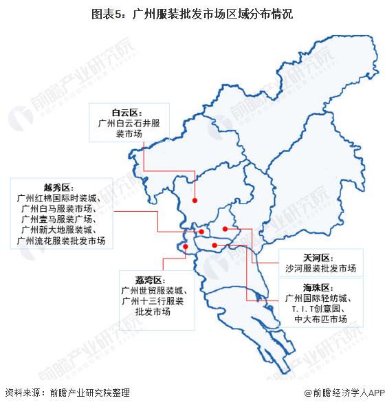 图表5:广州服装批发市场区域分布情况