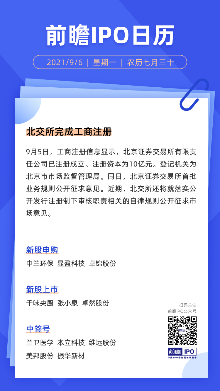 IPO日历   北交所完成工商注册,5只新股中签号今日出炉