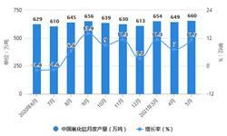 2021年1-5月中国氧化铝行业产量规模及出口市场分析 1-5月氧化铝产量突破3000万吨