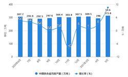 2021年1-5月中国铁合金行业产量规模及出口市场分析 1-5月铁合金产量超1500万吨