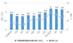 2021年1-5月中国机床行业产量规模及进出口市场分析 1-5月机床出口量突破1000万台