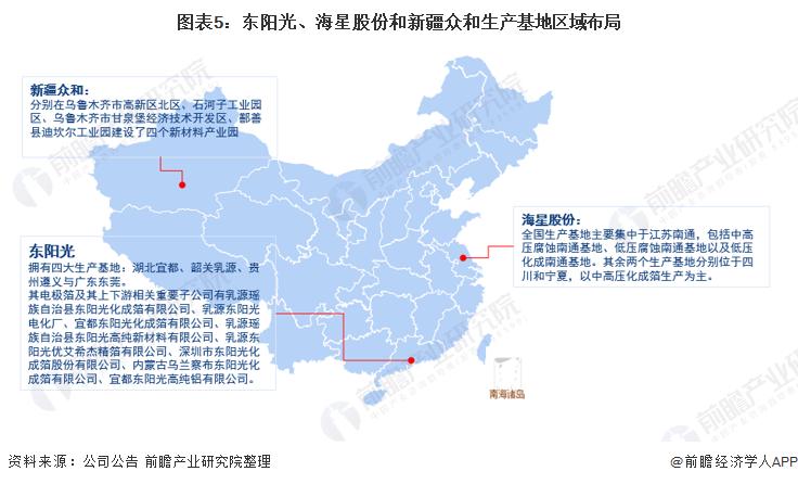 图表5:东阳光、海星股份和新疆众和生产基地区域布局