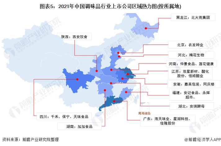 圖表5:2021年中國調味品行業上市公司區域熱力圖(按所屬地)