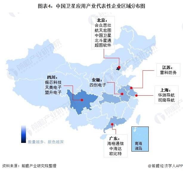 图表4:中国卫星应用产业代表性企业区域分布图