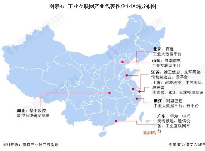 图表4:工业互联网产业代表性企业区域分布图