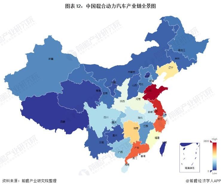 图表12:中国混合动力汽车产业链全景图