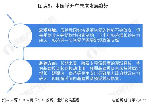 圖表5:中國舉升車未來發展趨勢