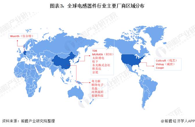 图表3:全球电感器件行业主要厂商区域分布