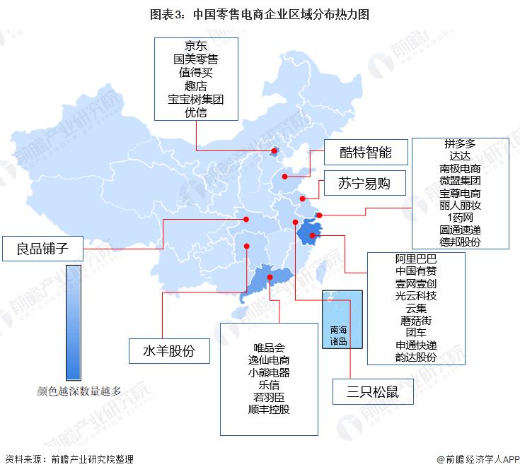 图表3:中国零售电商企业区域分布热力图