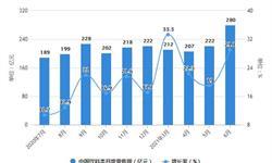 2021年1-6月中国饮料行业市场规模及产量规模统计分析 上半年饮料产量突破9000万吨