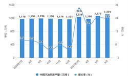 2021年1-6月中国成品油行业产量规模及进出口市场分析 上半年成品油出口量超3600万吨