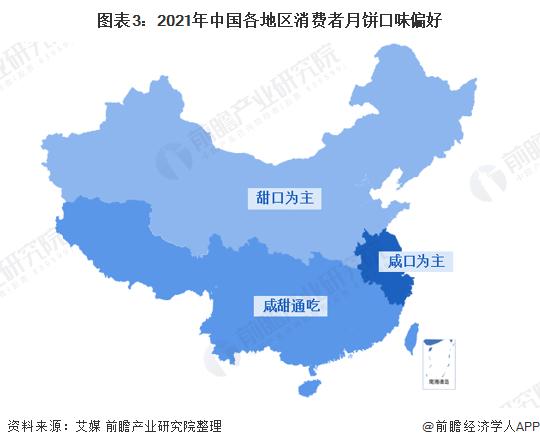 图表3:2021年中国各地区消费者月饼口味偏好