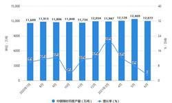 2021年1-6月中国钢材行业产量规模及进出口市场分析 上半年钢材产量将近7亿吨