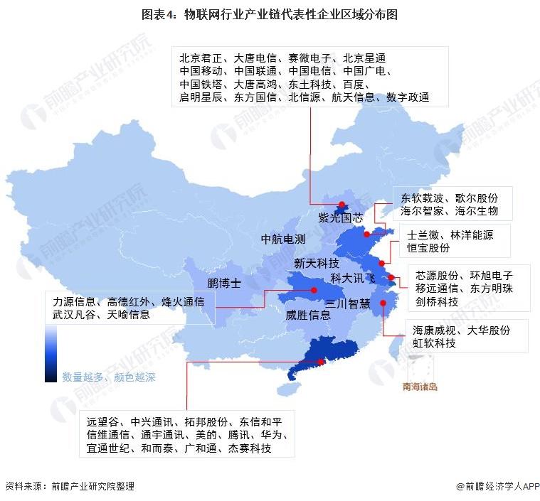 图表4:物联网行业产业链代表性企业区域分布图
