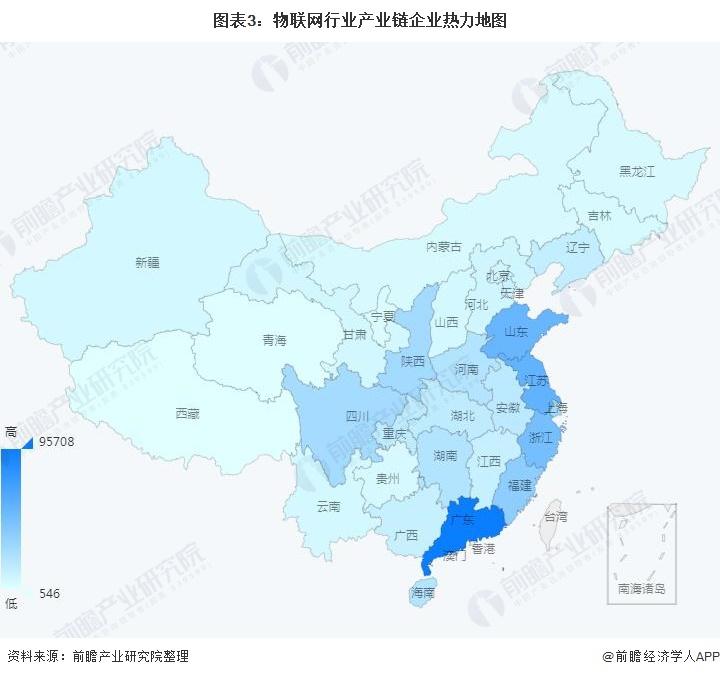 图表3:物联网行业产业链企业热力地图