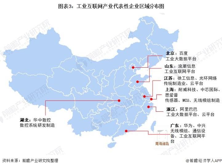 图表3:工业互联网产业代表性企业区域分布图