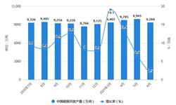 2021年1-6月中国钢铁行业市场供给现状分析 上半年粗钢产量超5.6亿吨