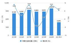 2021年1-6月中国大豆及食用油行业进口市场现状分析 上半年大豆进口量将近4900万吨