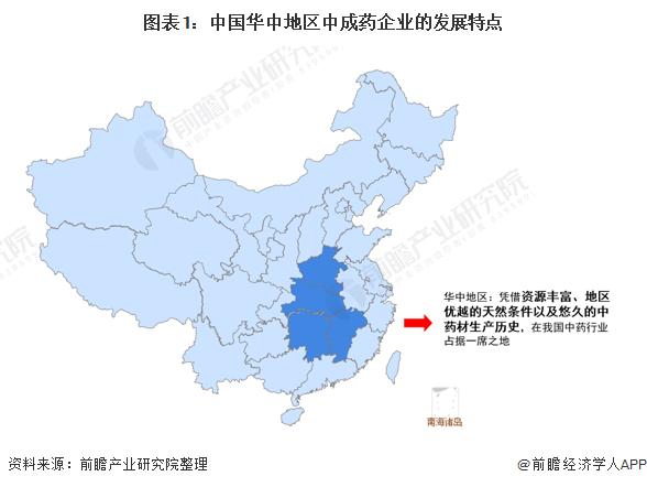 圖表1:中國華中地區中成藥企業的發展特點
