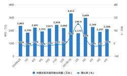2021年1-6月中国手机行业市场运行现状分析 上半年手机市场出货量将近1.75亿部