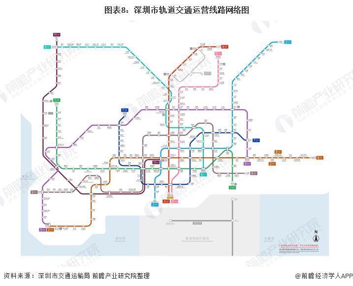 图表8:深圳市轨道交通运营线路网络图