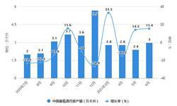 2021年1-6月中国<em>葡萄酒</em>行业产量规模及进口市场分析 上半年<em>葡萄酒</em>进口量突破2亿升