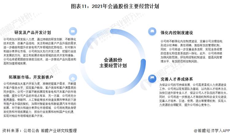 圖表11:2021年會通股份主要經營計劃