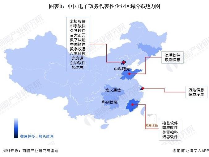 圖表3:中國電子政務代表性企業區域分布熱力圖
