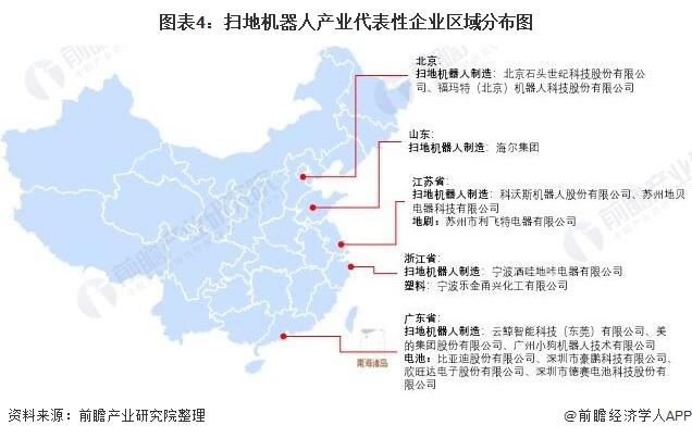 圖表4:掃地機器人產業代表性企業區域分布圖
