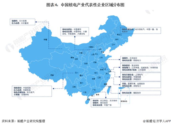 图表4:中国核电产业代表性企业区域分布图