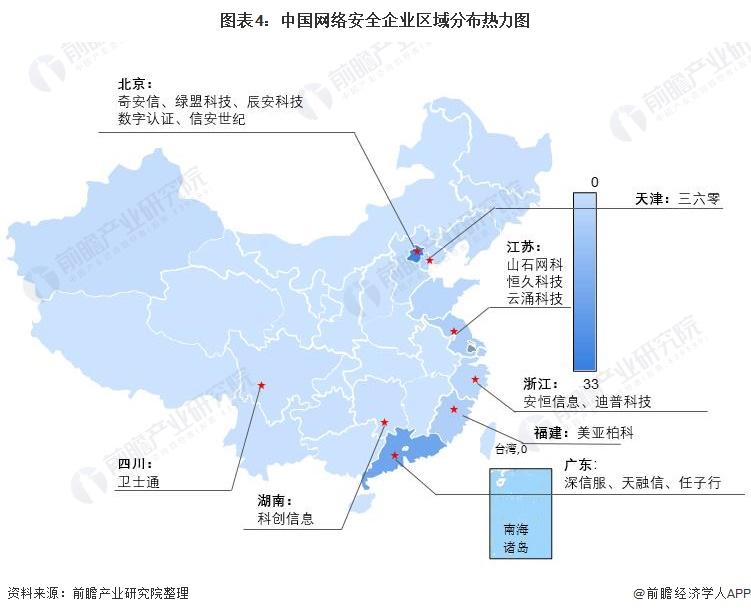 圖表4:中國網絡安全企業區域分布熱力圖