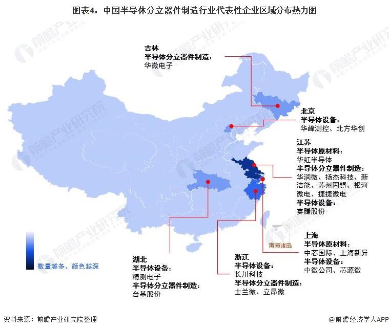 图表4:中国半导体分立器件制造行业代表性企业区域分布热力图