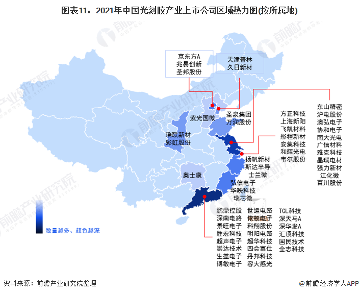 图表11:2021年中国光刻胶产业上市公司区域热力图(按所属地)