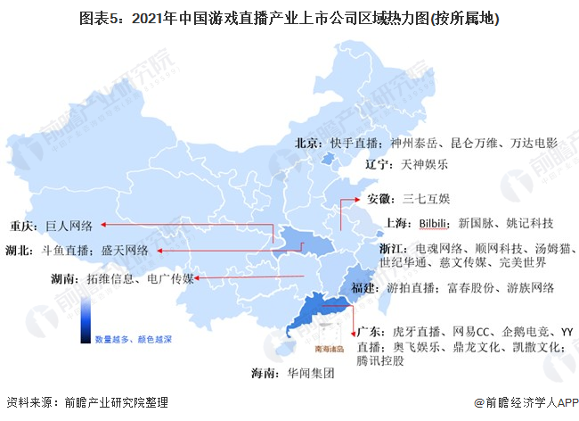 图表5:2021年中国游戏直播产业上市公司区域热力图(按所属地)
