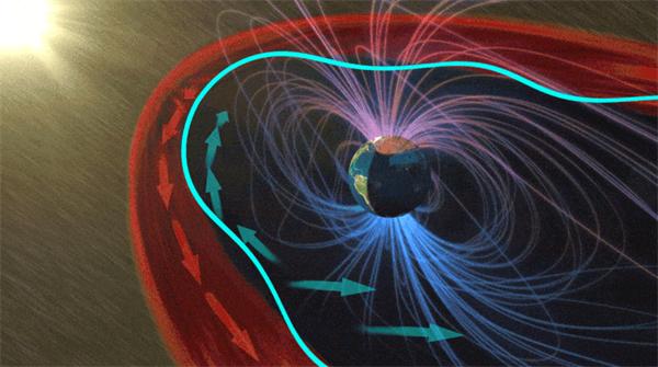 """利用NASA的数据,研究人员发现地球磁层边缘的""""驻波"""""""