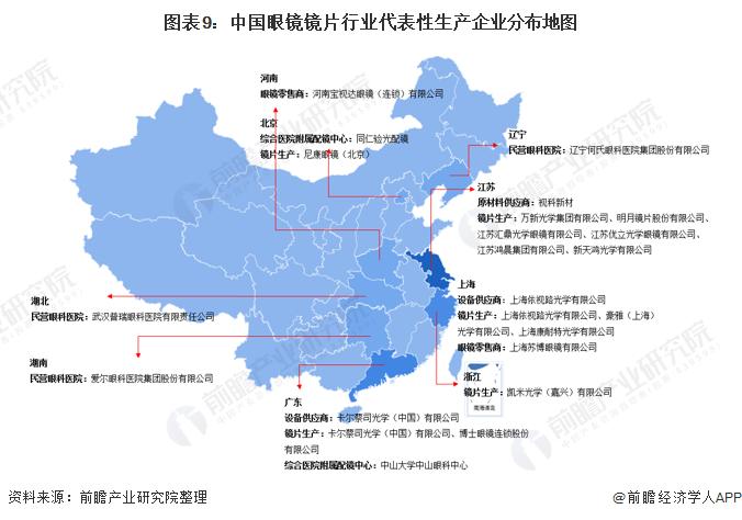 图表9:中国眼镜镜片行业代表性生产企业分布地图