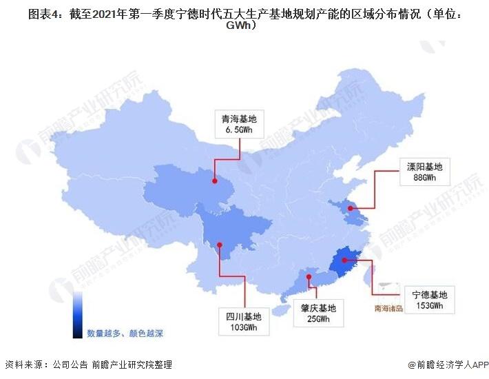 图表4:截至2021年第一季度宁德时代五大生产基地规划产能的区域分布情况(单位:GWh)