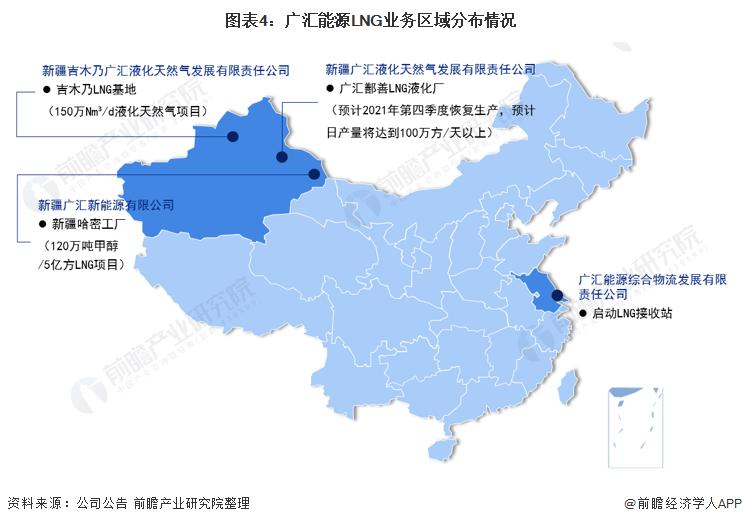 图表4:广汇能源LNG业务区域分布情况