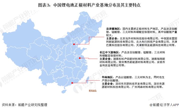 图表3:中国锂电池正极材料产业基地分布及其主要特点