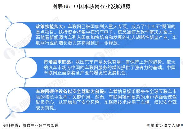 图表16:中国车联网行业发展趋势