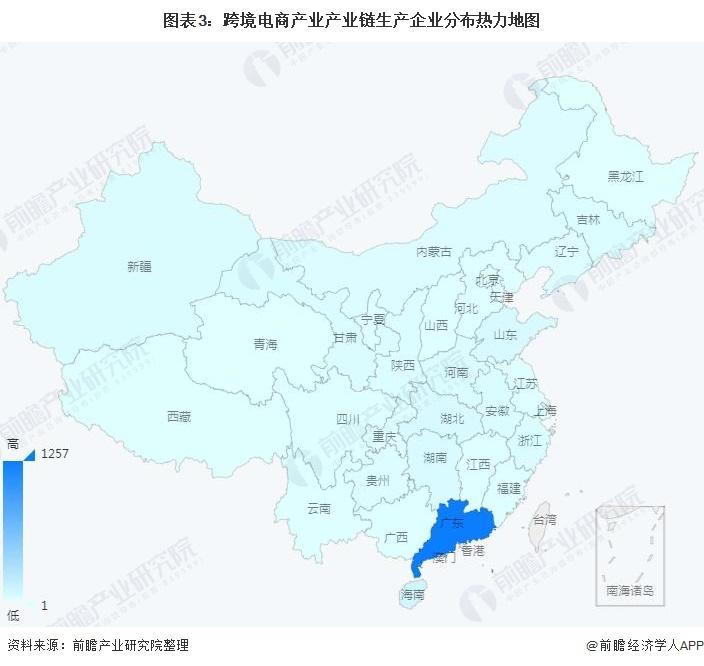 图表3:跨境电商产业产业链生产企业分布热力地图