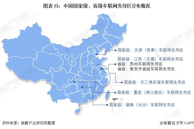 图表13:中国国家级、省级车联网先导区分布情况