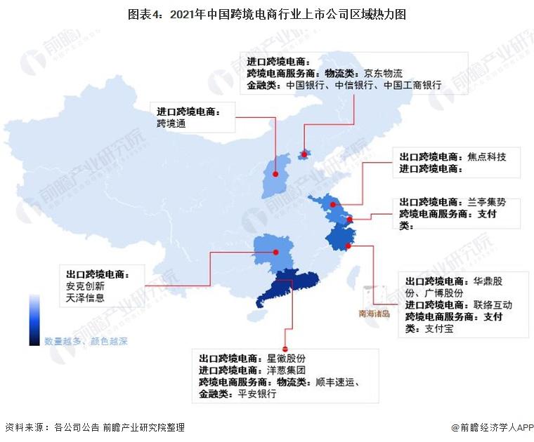 图表4:2021年中国跨境电商行业上市公司区域热力图